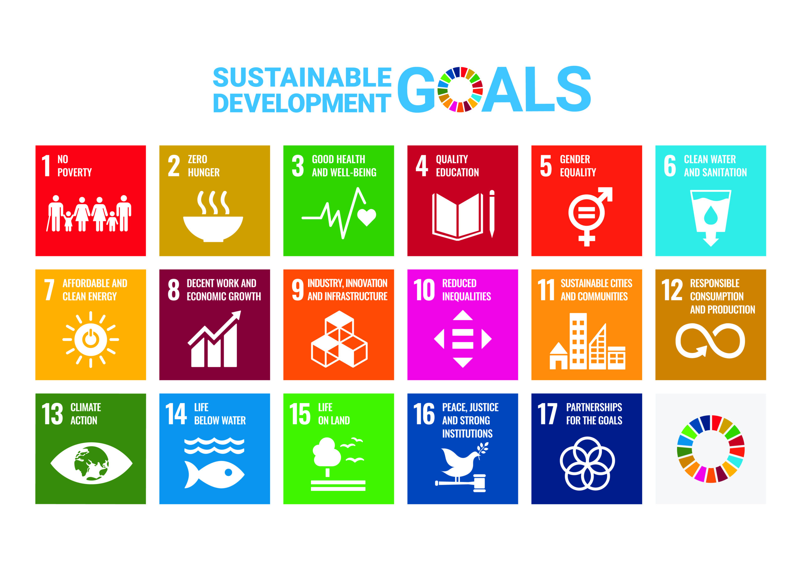 SDG and ESG sustainable goals